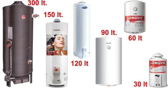 termotanques eléctricos bajo consumo